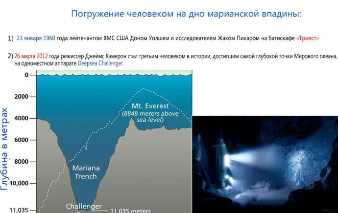 """фото """"Глубина Марианской впадины"""""""