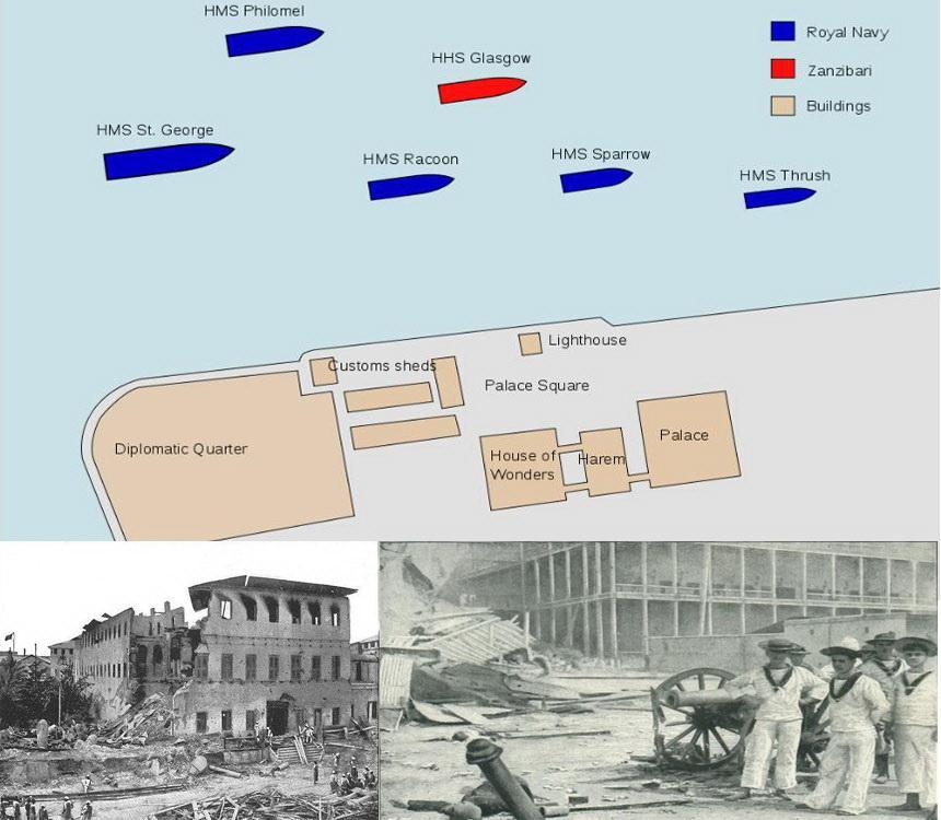 Англо-занзибарская война длилась меньше часа