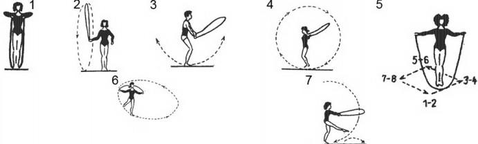 Комплекс упражнений со скакалкой для похудения