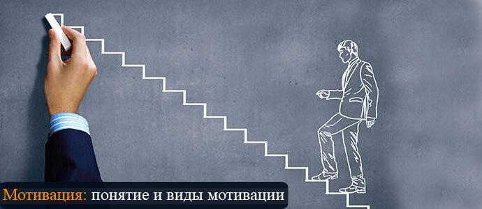что такое мотивация