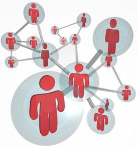социальный связи