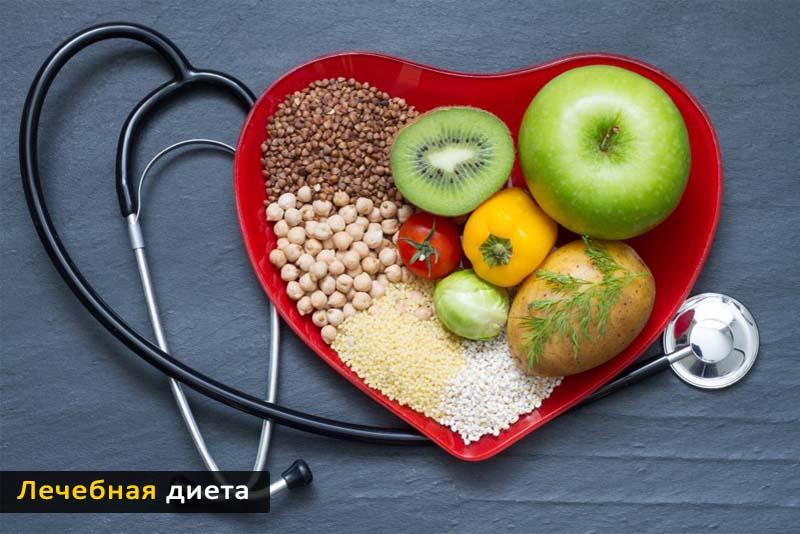 Лечебная белковая диета